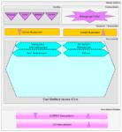 Regelkreis Phase 1: Kernsystem verstehen